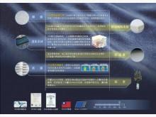 [全新] 日本極涼纖維布X5獨立筒床墊雙人床墊全新