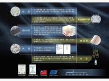 [全新] 甲殼素抗菌纖維布X1獨立筒床墊雙人床墊全新