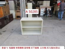 [9成新] A50285 鋼構電器櫃 公文櫃辦公櫥櫃無破損有使用痕跡