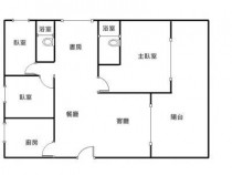 台北租屋,北投租屋,整層住家出租,近捷運站及國小,國中,生活機能超高